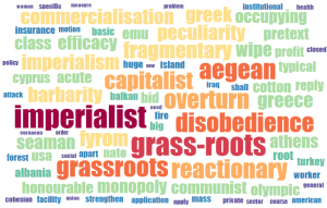 Words overrepresented in the speeches of Greece MPs